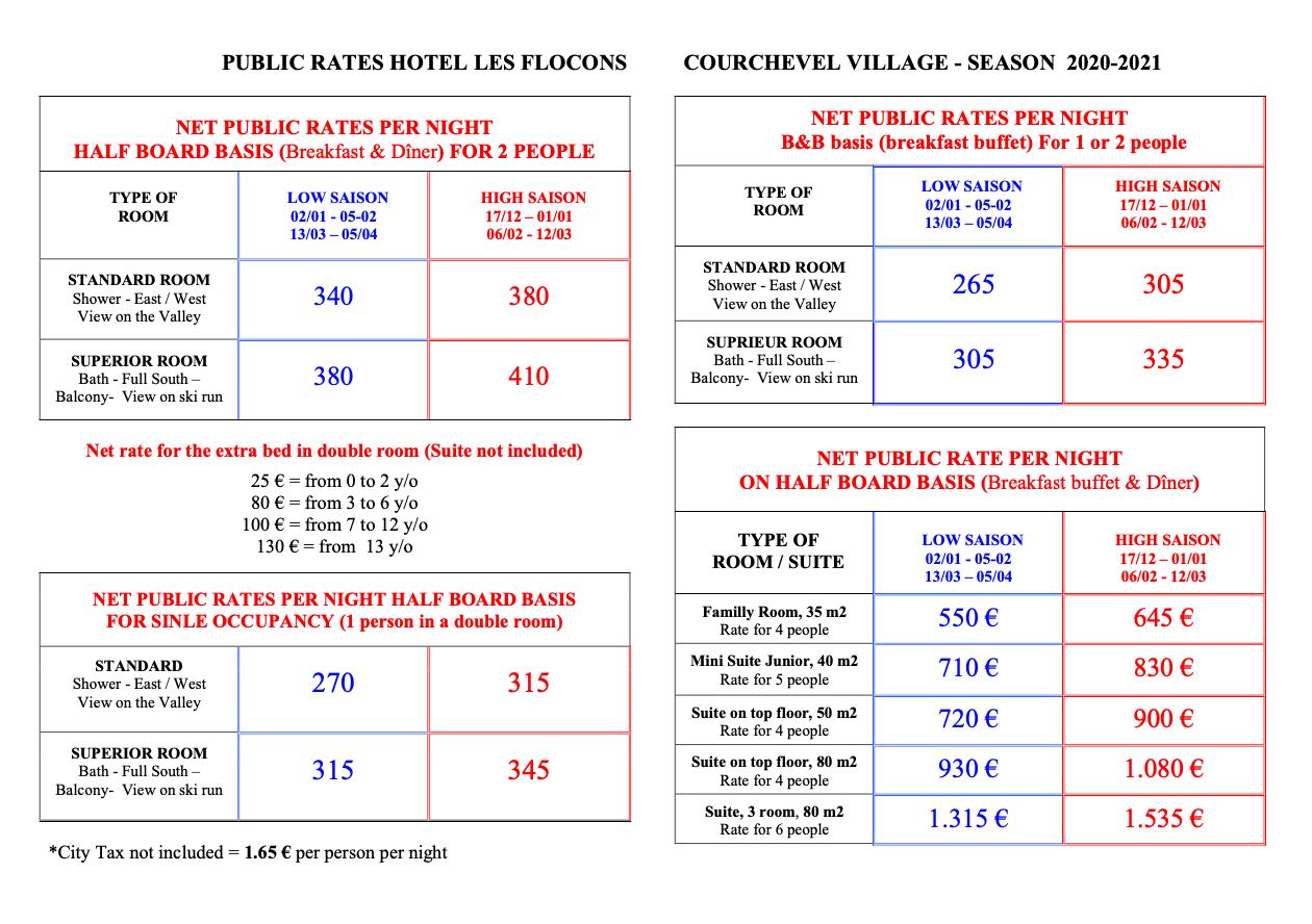 Prices_2020-2021